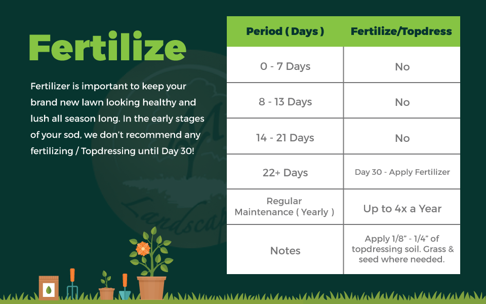 fertilize new sod grass topdress soil topdressing my landscapers