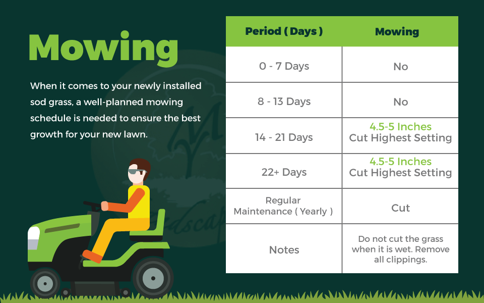 mowing-my-landscapers-cheatsheet